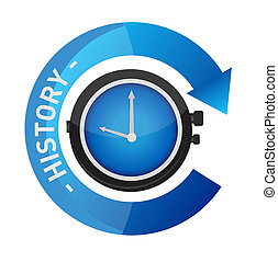 history watch time concept illustration isolated over white