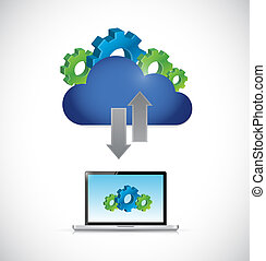 cloud computing data transfer technology concept -...