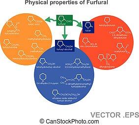 Furfuryl alcohol. Vector, Illustration. - Furfuryl alcohol,...