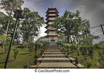 Singapore Chinese Garden Pagoda