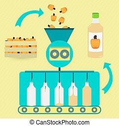Cashew juice fabrication process - Cashew juice series...