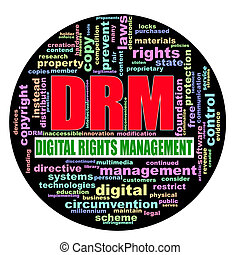 Circular wordcloud drm digital rights management -...