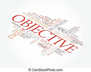 Objective word cloud