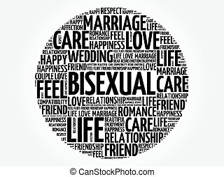 Bisexual circle word cloud collage concept