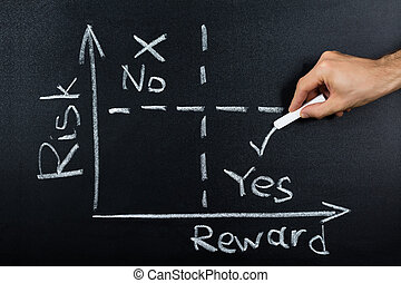 Risk-reward Diagram On A Blackboard - Close-up Of Person...
