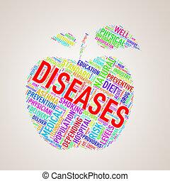 Healthcare apple shape wordcloud diseases