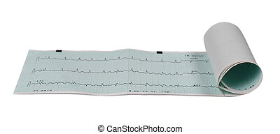 EKG roll, printout isolated on white background