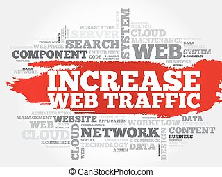 Increase web traffic word cloud concept