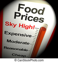 Food Prices High Monitor Showing Expensive Grocery 3d Rendering