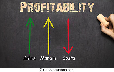 Profitability Business Concept Chalkboard - arrows with text...