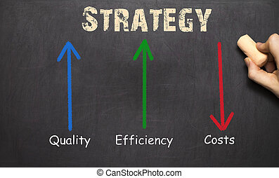 Business Strategy Concept Chalkboard - arrows with text...