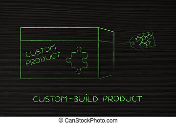 product customization concept: piece of puzzle completing a new item