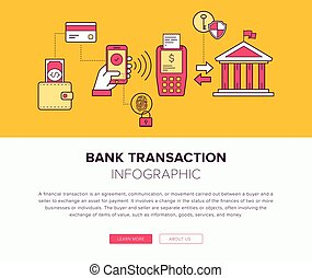 Bank transactions. Infographic banner with text template