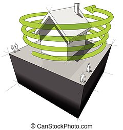 Green energy house diagram