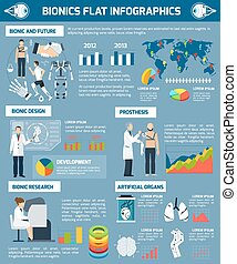 Bionics Flat Infographics - Bionics flat infographics with...