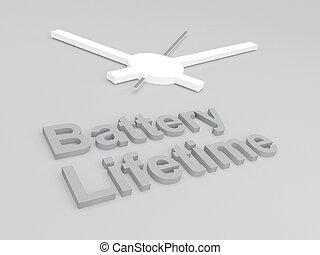 Battery Lifetime concept