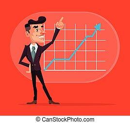 Successful business man character. Vector flat cartoon illustration