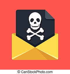Envelope and document with skull and crossbones. Online...