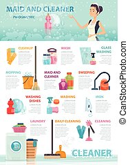 Cleaning Infographic Concept - Cleaning infographic concept...