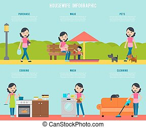 Housekeeping Infographic Concept