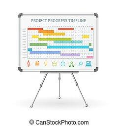 Gantt Progress Line and Flip Chart White Board. Vector...