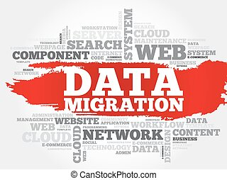 Data Migration word cloud concept