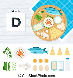 Products with vitamin D - Vitamin D vector flat...