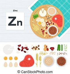 Products with vitamin Zn - Vitamin Zn vector flat...