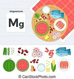 Products with vitamin Mg - Vitamin Mg vector flat...