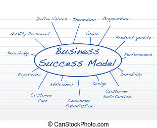 Business success model vector file available