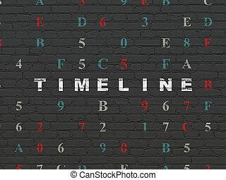 Timeline concept: Timeline on wall background - Timeline...
