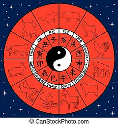 Chinese zodiac with animal symbols on the circle and Yin and...