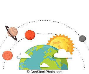 Planet earth of the solar system
