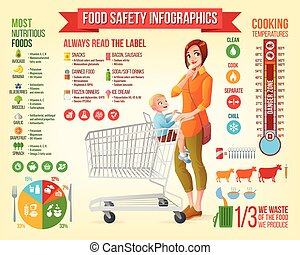 Food safety vector infographics and design elements. - Food...