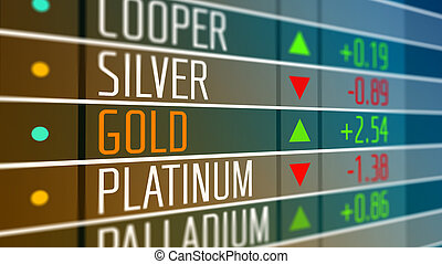 Price of gold on the stock market. - Global gold price on...