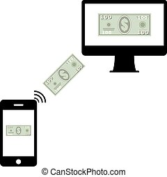 Internet banking and mobile payments using smartphone