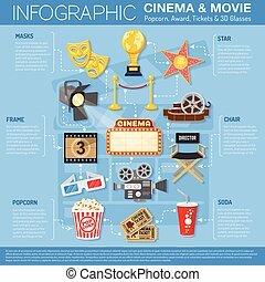 Cinema and Movie infographics with Flat Icons Set popcorn,...