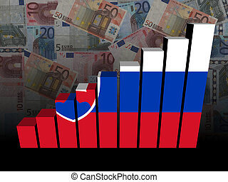 Slovakian flag bar chart over euros illustration