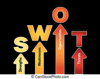 SWOT analysis business strategy management - SWOT...