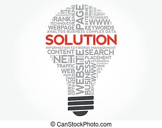 SOLUTION bulb word cloud collage