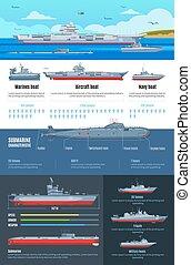 Military Fleet Infographics - Military fleet infographics...