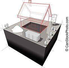 diagrama, casa, construção, sob