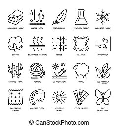 Vector line icons of fabric feature, garments property symbols. Elements - cotton, wool, waterproof, uv protection. Linear wear labels, textile industry pictograms for clothes.