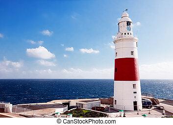 Lighthouse of Gibraltar
