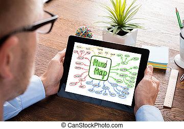 Mind Map Concept On Digital Tablet