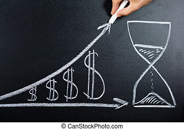 Dollar Growth Chart With Hourglass Drawn On Blackboard