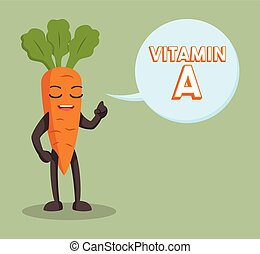 carrot character with vitamin a callout