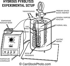 HYDROUS PYROLYSIS. Line art, illustration. - Hydrous...