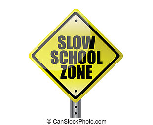 Slow school zone yellow warning street sign over white...