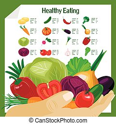 Healthy eating infographic with vegetables.